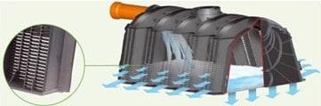 esővízgyüjtés, szikkasztás 2