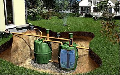 esővízgyüjtés, szikkasztás 4
