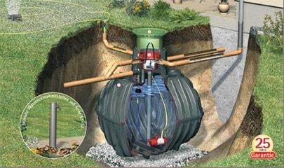 esővízgyüjtés, szikkasztás 5
